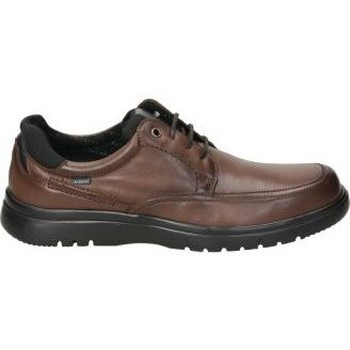 Chaussures Nuper dns_event_excessive_memory_use 5051