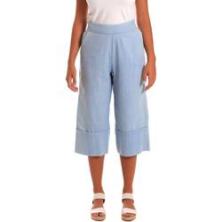 Vêtements Femme Pantacourts Y Not? 18PEY043 Bleu