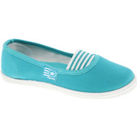 Chaussures Fille Tennis BEPPI Canvas Shoe