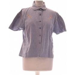 Vêtements Femme Chemises / Chemisiers Figure Libre Chemise  40 - T3 - L Bleu