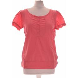 Vêtements Femme Citrouille et Compagnie Best Mountain Blouse  36 - T1 - S Rose