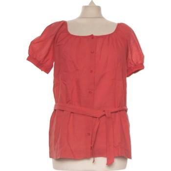 Vêtements Femme Chemises / Chemisiers Burton Chemise  38 - T2 - M Rose